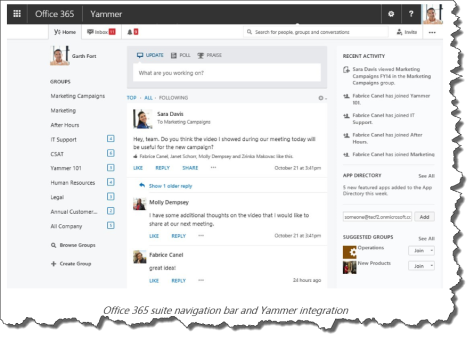 Yammer & Office 365 Integration